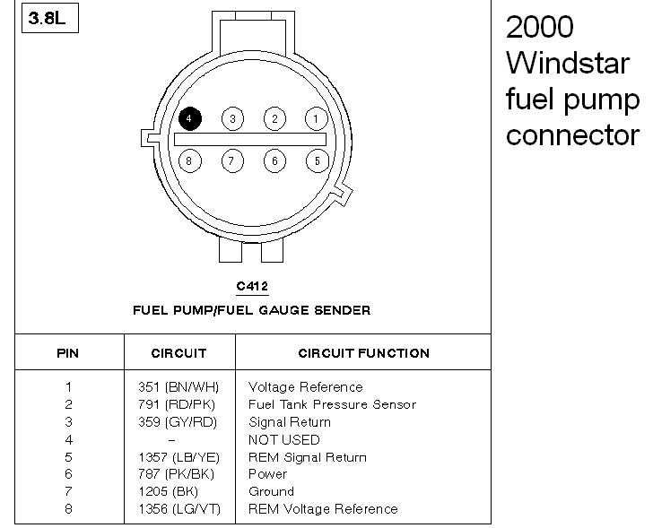 no power to fuel pump, 2000 windstar fordforumsonline com F150 Fuel Pump Wiring Diagram at bayanpartner.co