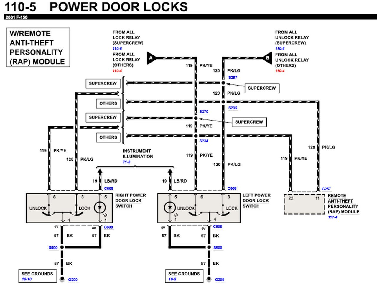 2006 E350 - Help bypass / delete power door lock switch | Ford Automobiles | Ford F350 Door Lock Wiring Diagram |  | Ford Forums Online