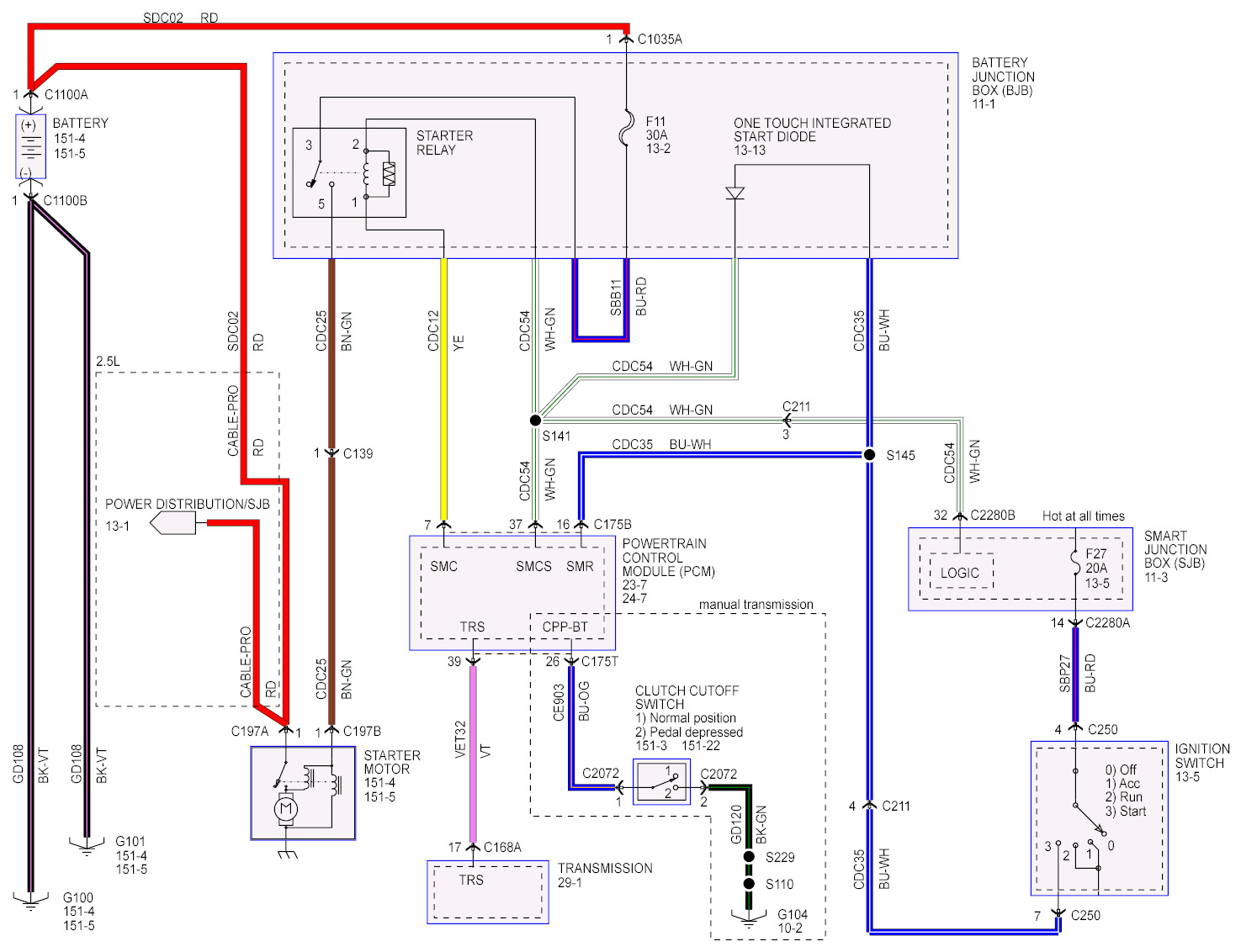 wiring diagram for 2010 ford escape get wiring diagram ford truck radio wiring harness diagram