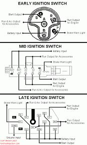 1966 Ford Galaxie Ignition Switch Wiring - Database wiring diagramcervicalefano.it