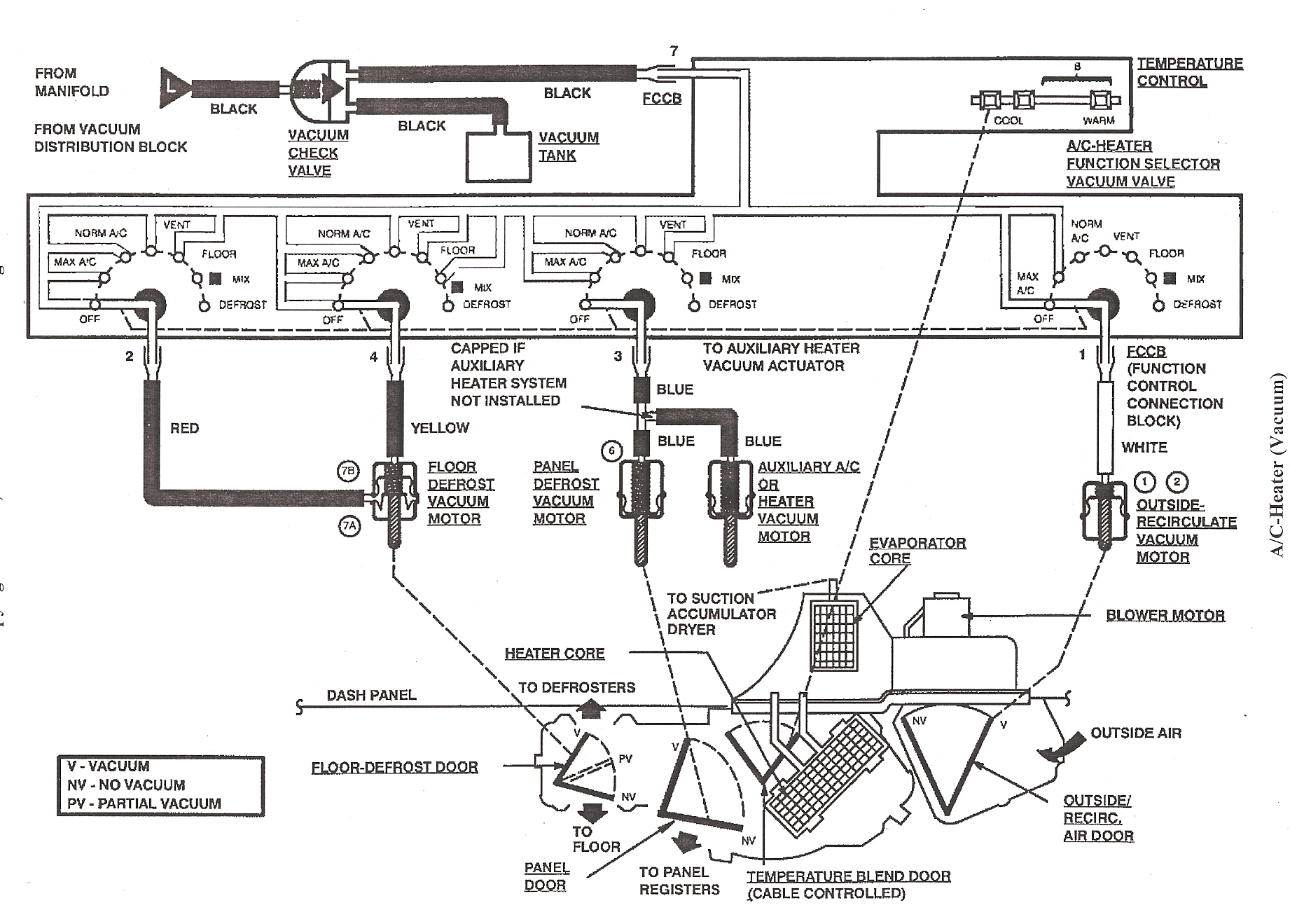 ford hvac diagram   17 wiring diagram images