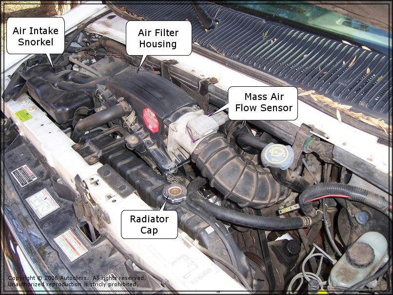Ford E 150 Engine Diagram | Repair Manual Radio Wiring Diagram Ford Econoline on