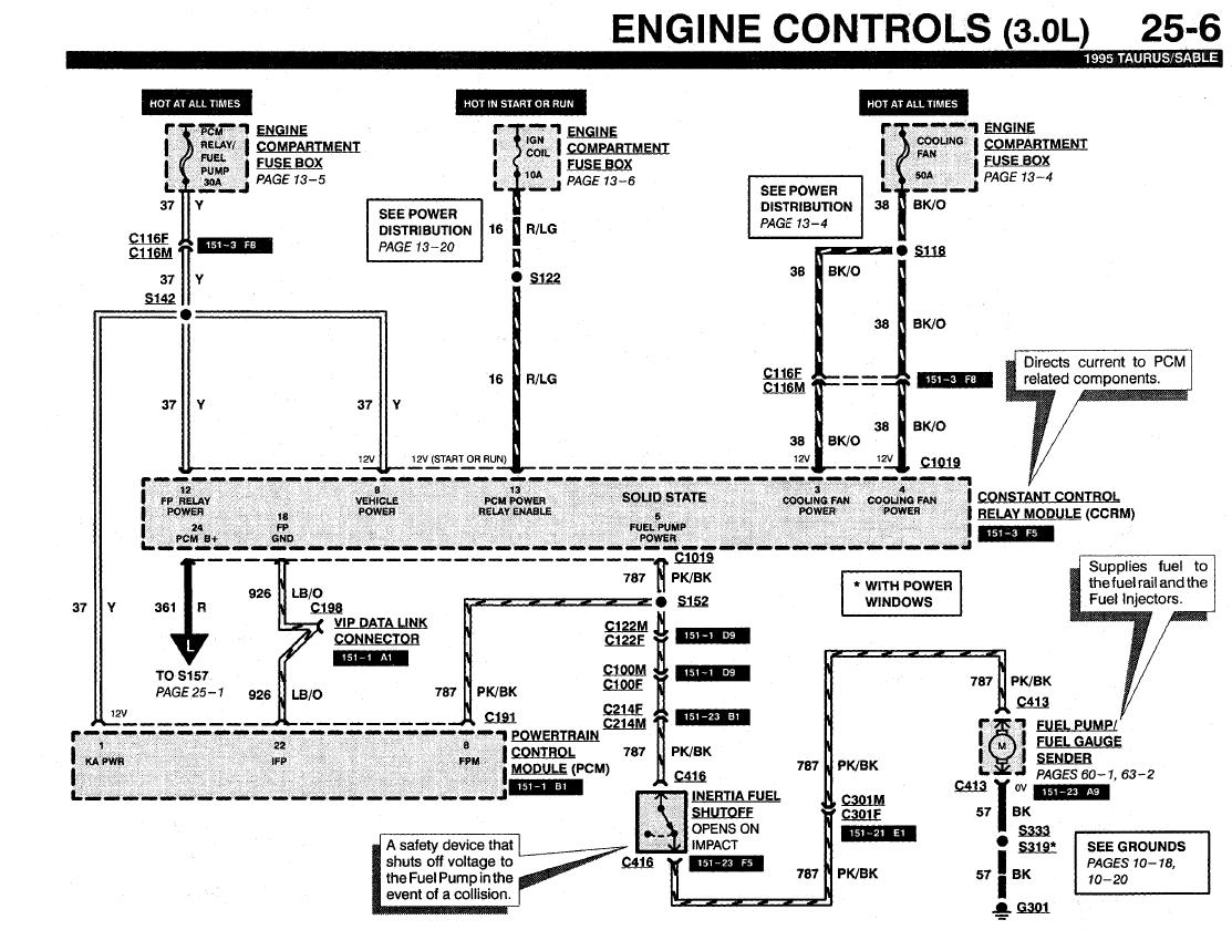 1994 taurus, no spark, fan fuel pump issues, not ccrm 94 ford taurus fuse box diagram at alyssarenee.co
