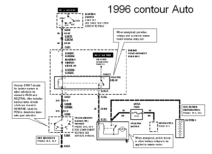 96 ford contour fuse box   24 wiring diagram images