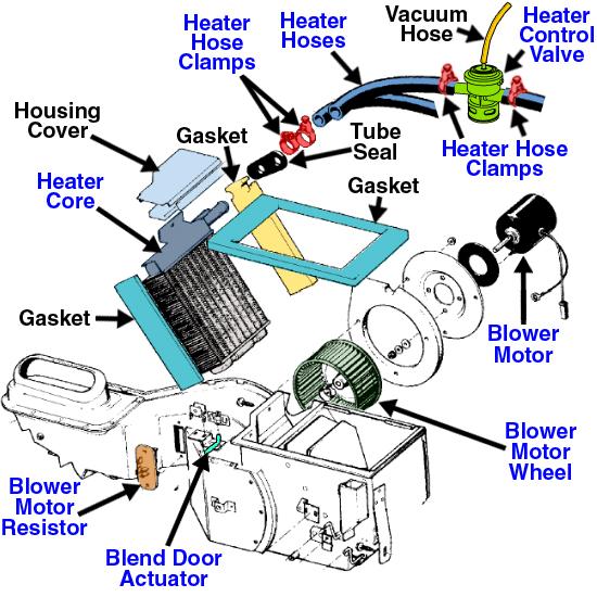 Is my heater core leaking    FordForumsOnline