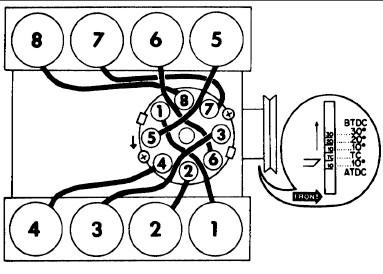 fe timing without marks fordforumsonline com Engine Alternator Diagram