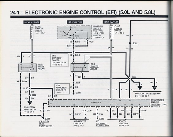 1994 ford bronco ignition wiring diagram 95 ford bronco ignition wiring diagram