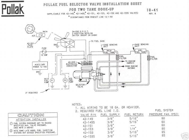 1986 Ford F 250 Fuel Selector Valve Wire Diagram - Wiring ... F Fuel Tank Selector Switch Wiring Diagram on