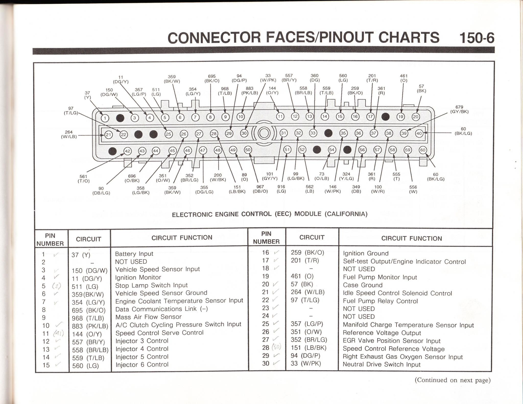ford fiesta wiring diagram radio solidfonts 1993 ford tempo radio wiring diagram schematics and diagrams