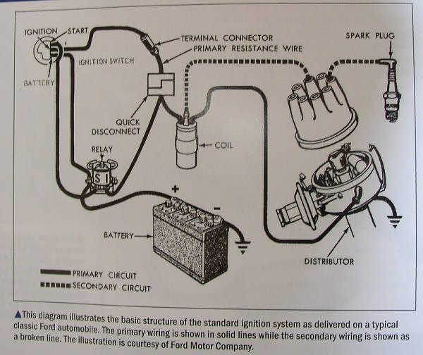 66 Galaxy 500 289 Ford Automobiles, Ford 289 Coil Wiring Diagram