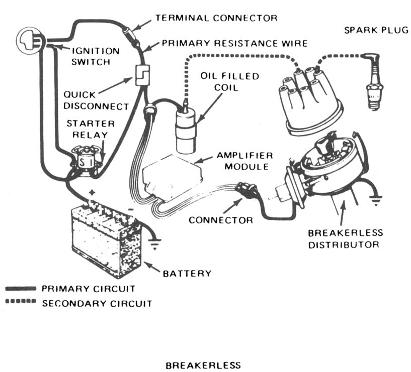 65 Galaxie Wiring New Hei Distributor, Ford 302 Coil Wiring Diagram