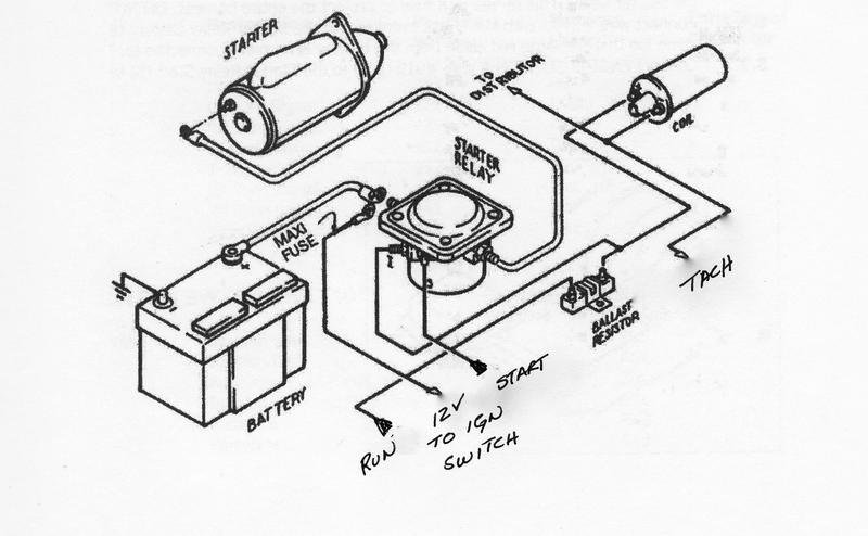 Wire To Battery Terminal On Coil Always, Ford 289 Coil Wiring Diagram